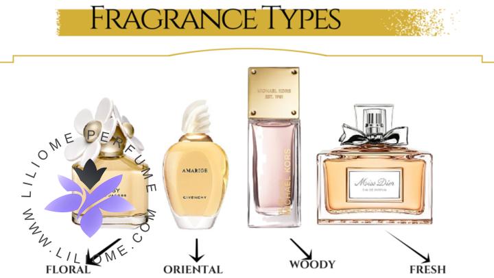 دسته بندی انواع عطر بر اساس گروه بویایی