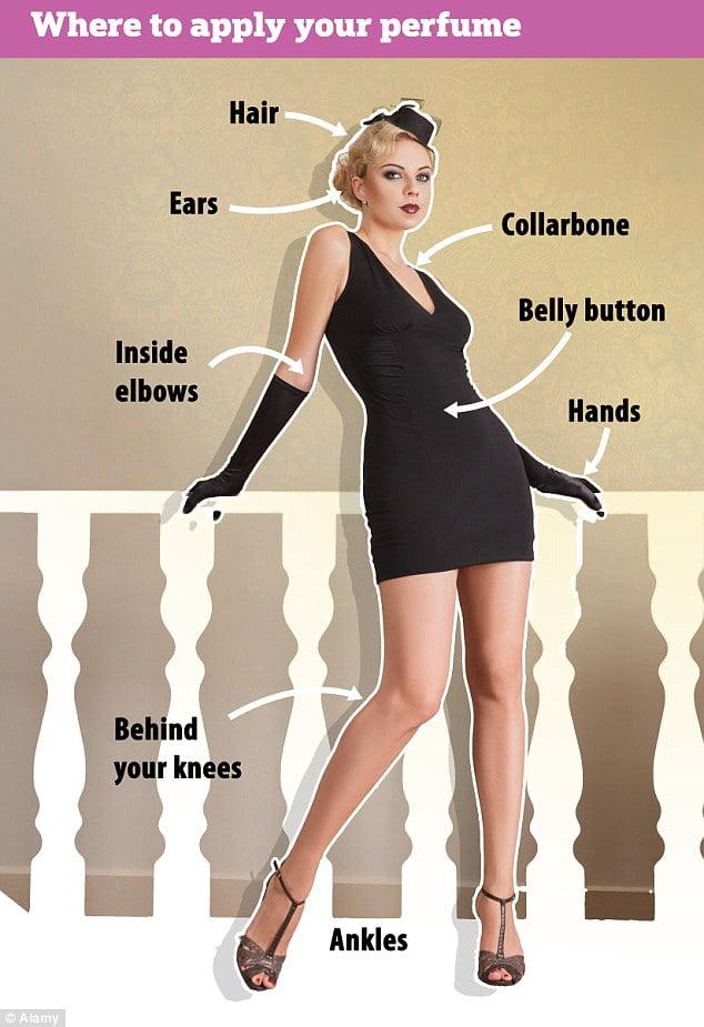 رابطه میان عطر و پوست شما -محلهای استفاده عطر روی پوست
